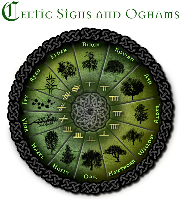 Irish Astrology Apanache