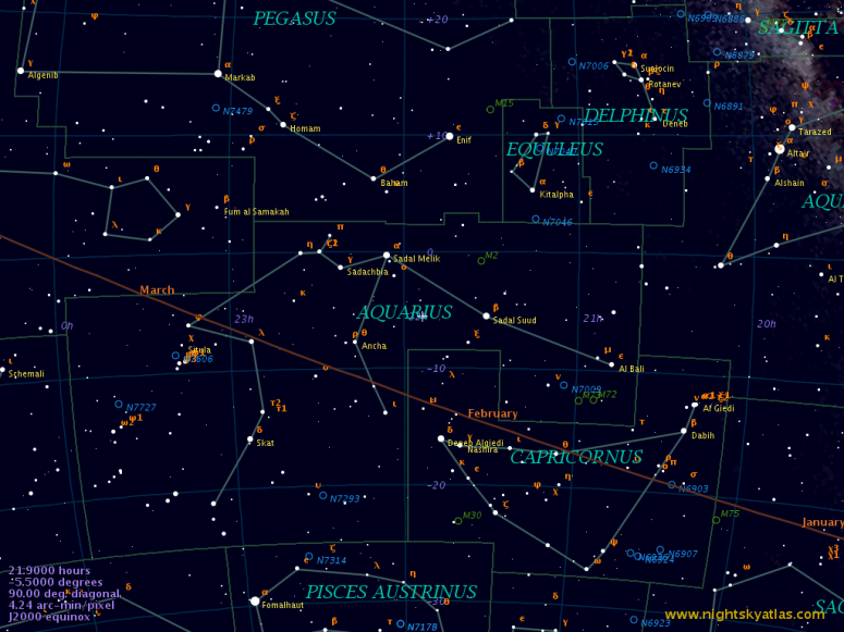 Auarius Constellation