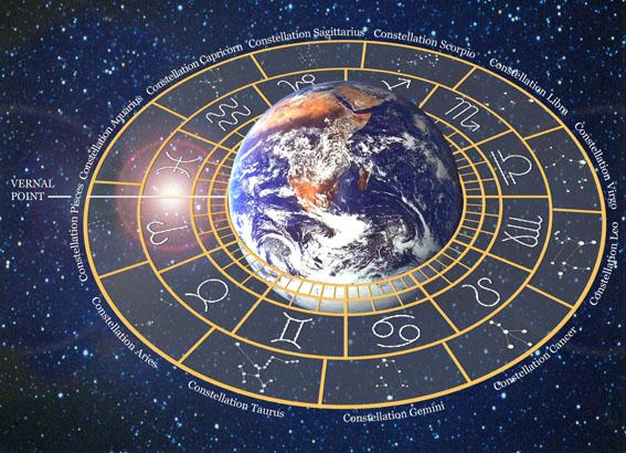 Where is the Constellation Aquarius?