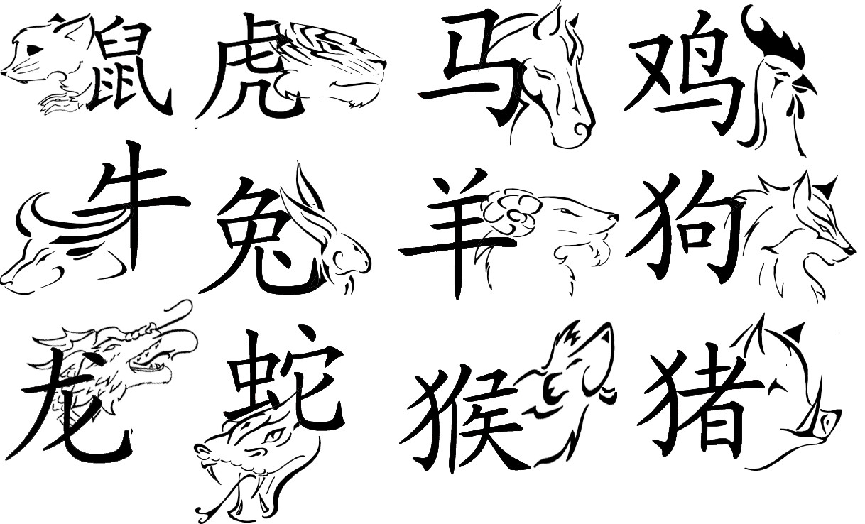 Chinese Zodiac Animals And Symbols Apanache