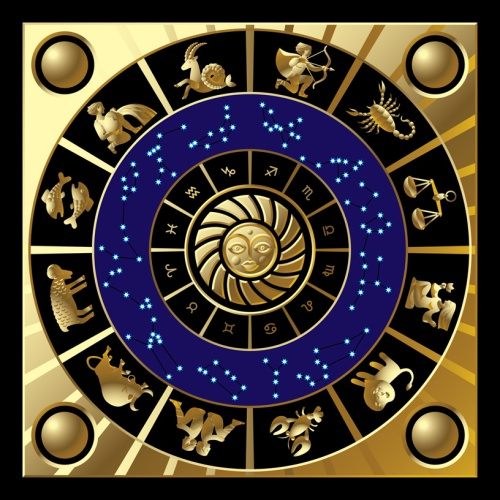 Circle of zodiac, Astrology signs