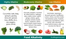 alk_chart