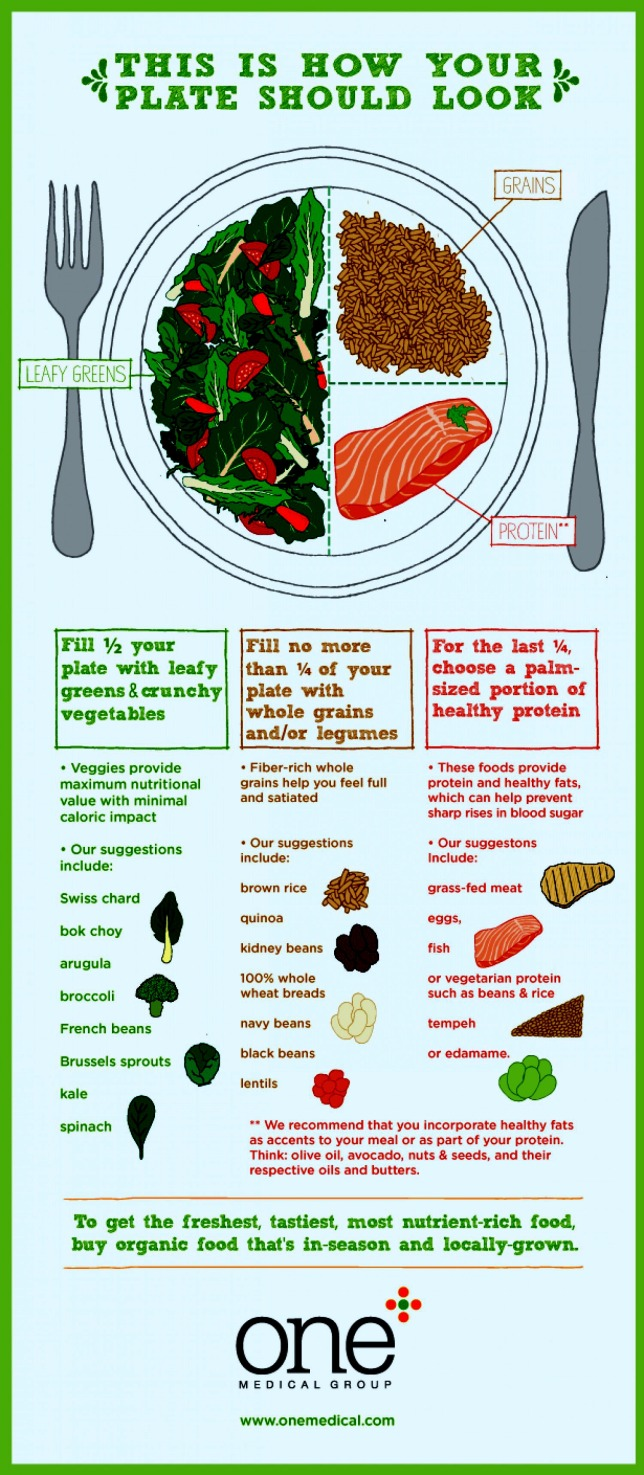 this-is-how-your-plate-should-look_healthy eating