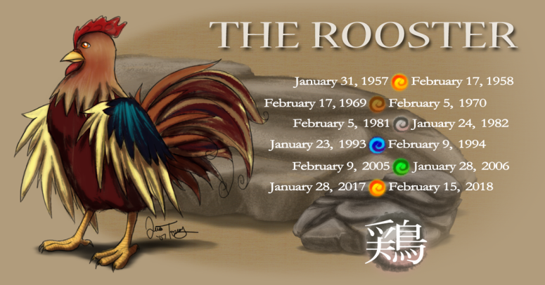 Year of the Rooster by Blaze tbw at deviantart