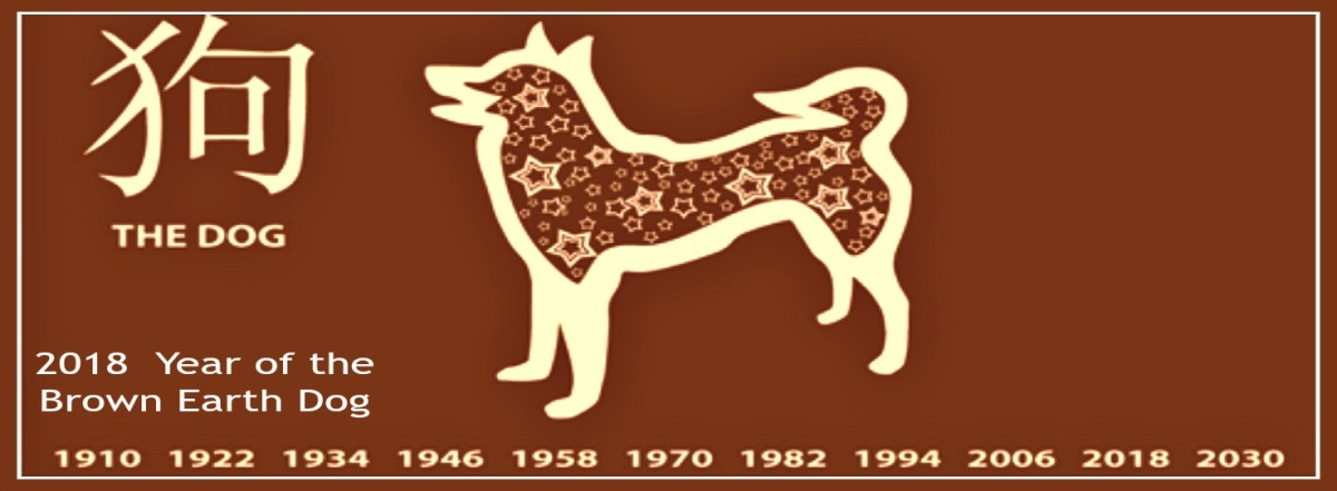 Year Of The Brown Earth Dog 2018 Apanache